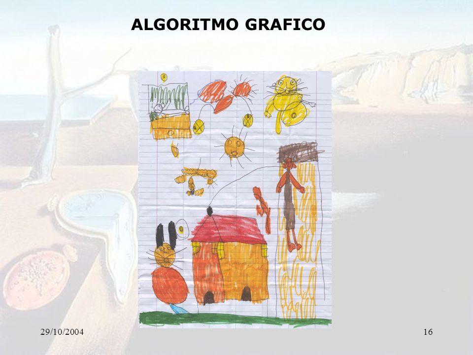 ALGORITMO GRAFICO 29/10/2004