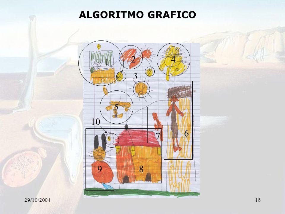 ALGORITMO GRAFICO 2 4 1 3 5 10 6 7 9 8 29/10/2004