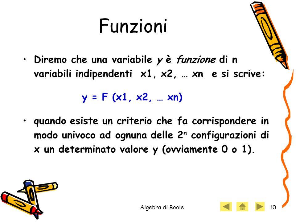 FunzioniDiremo che una variabile y è funzione di n variabili indipendenti x1, x2, … xn e si scrive: