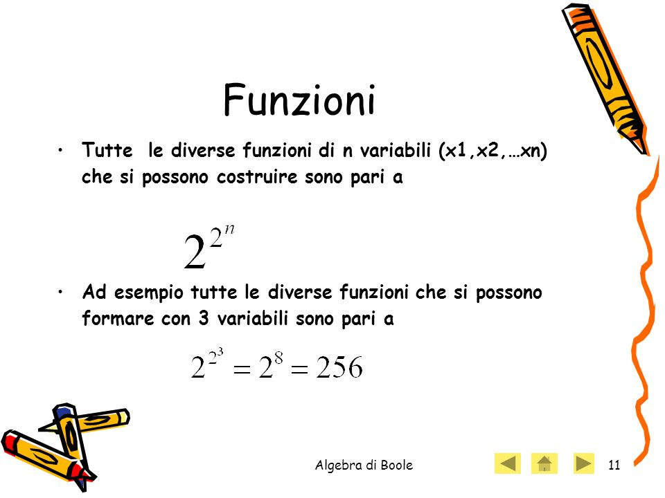 Funzioni Tutte le diverse funzioni di n variabili (x1,x2,…xn) che si possono costruire sono pari a.