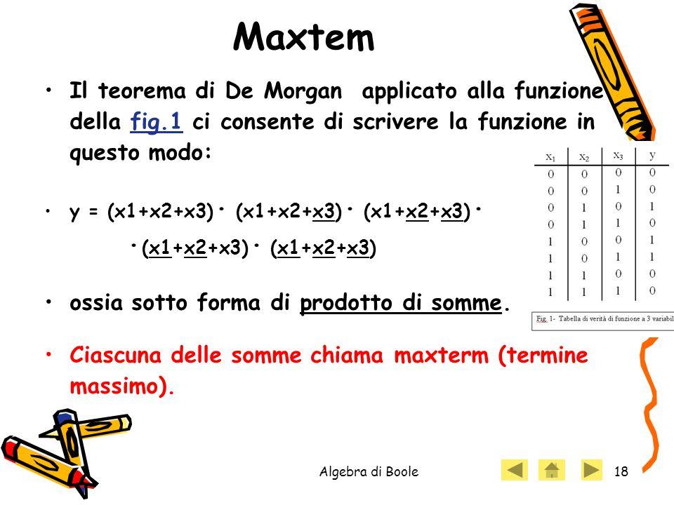MaxtemIl teorema di De Morgan applicato alla funzione della fig.1 ci consente di scrivere la funzione in questo modo: