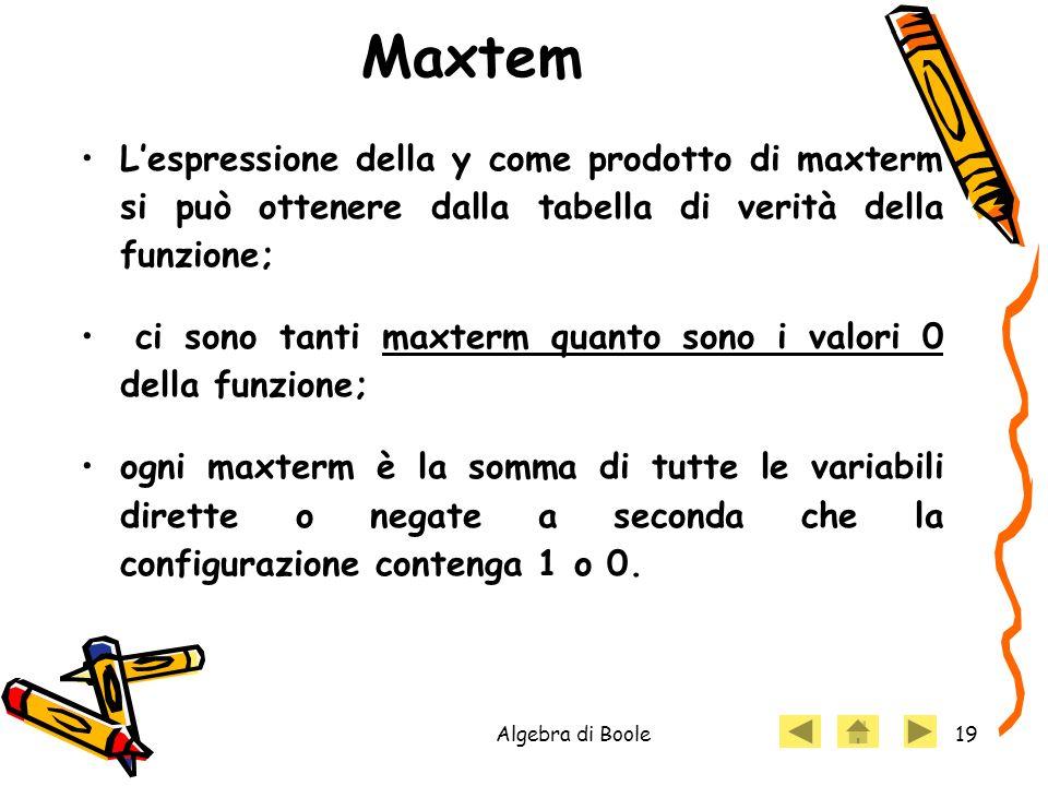 Maxtem L'espressione della y come prodotto di maxterm si può ottenere dalla tabella di verità della funzione;