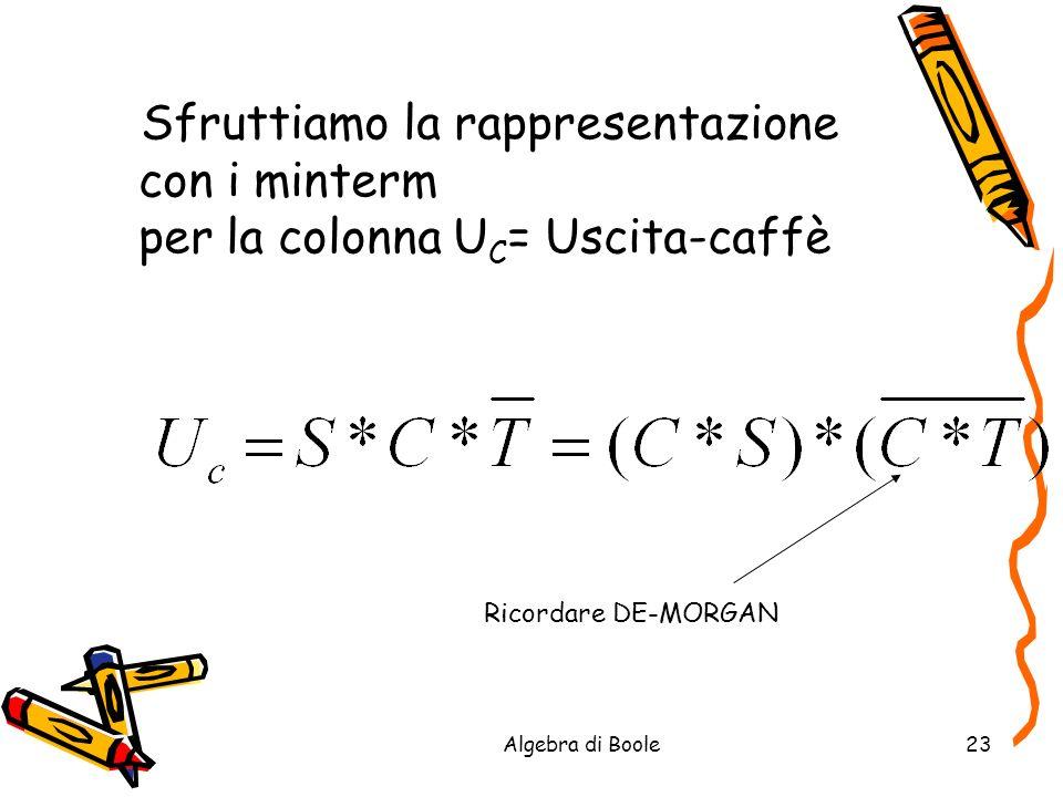 Sfruttiamo la rappresentazione con i minterm per la colonna UC= Uscita-caffè