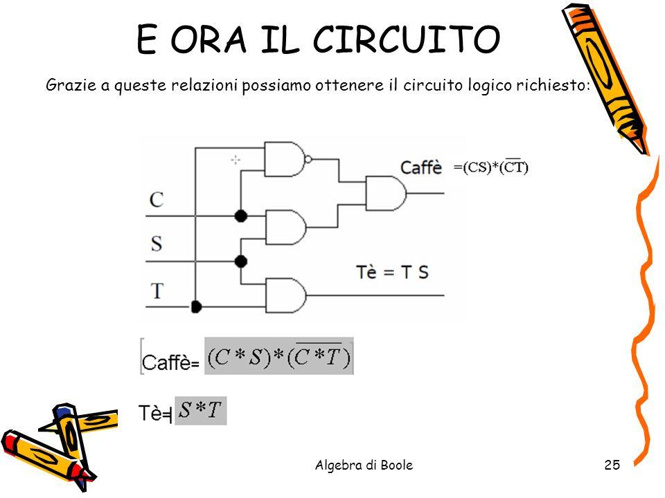 E ORA IL CIRCUITOGrazie a queste relazioni possiamo ottenere il circuito logico richiesto: Algebra di Boole.