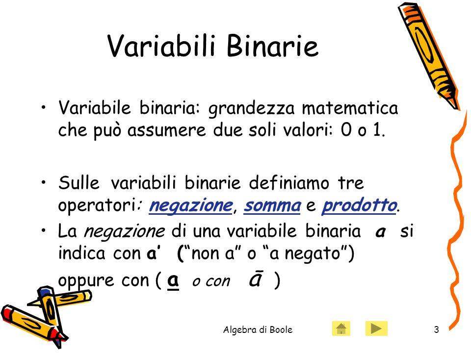 Variabili BinarieVariabile binaria: grandezza matematica che può assumere due soli valori: 0 o 1.