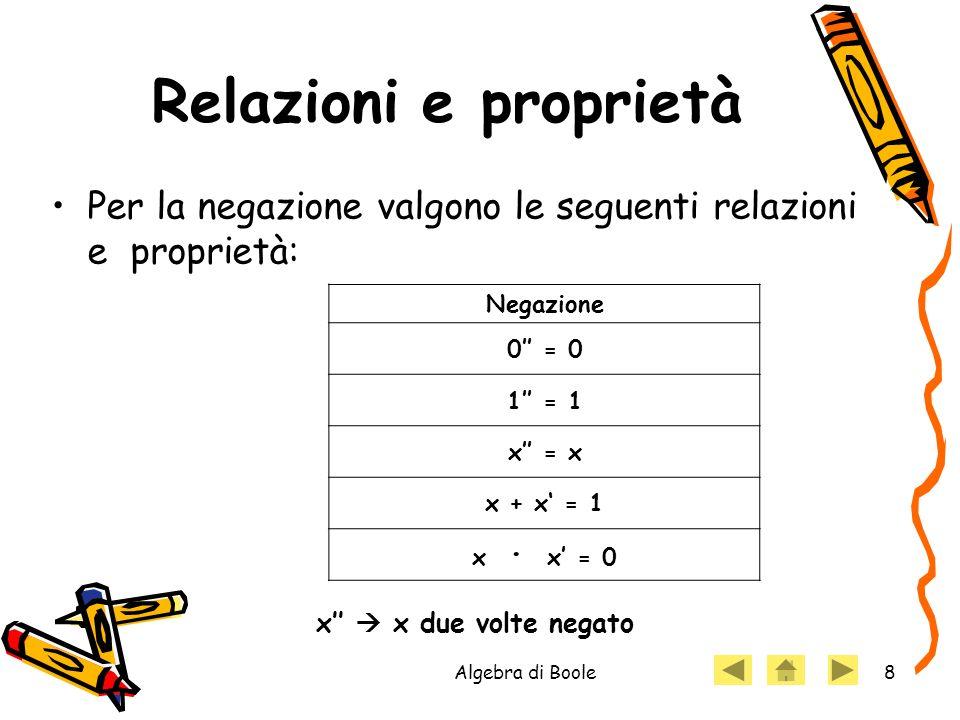 Relazioni e proprietà Per la negazione valgono le seguenti relazioni e proprietà: Negazione. 0'' = 0.