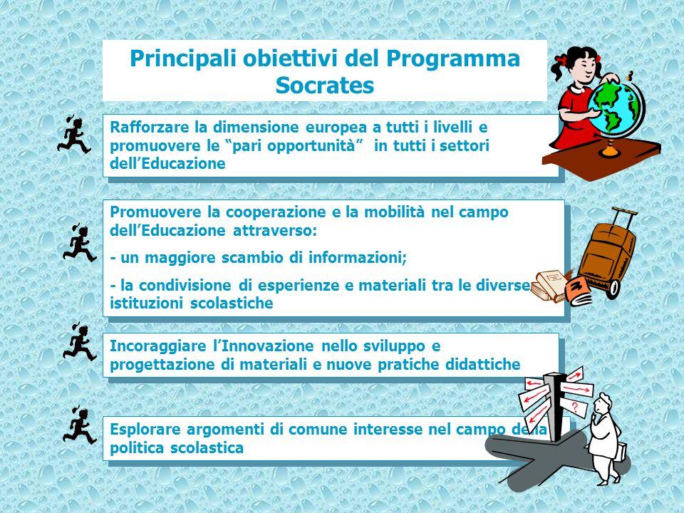 Principali obiettivi del Programma Socrates
