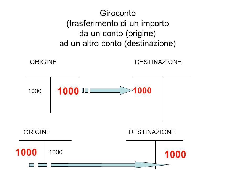 Giroconto (trasferimento di un importo da un conto (origine) ad un altro conto (destinazione)