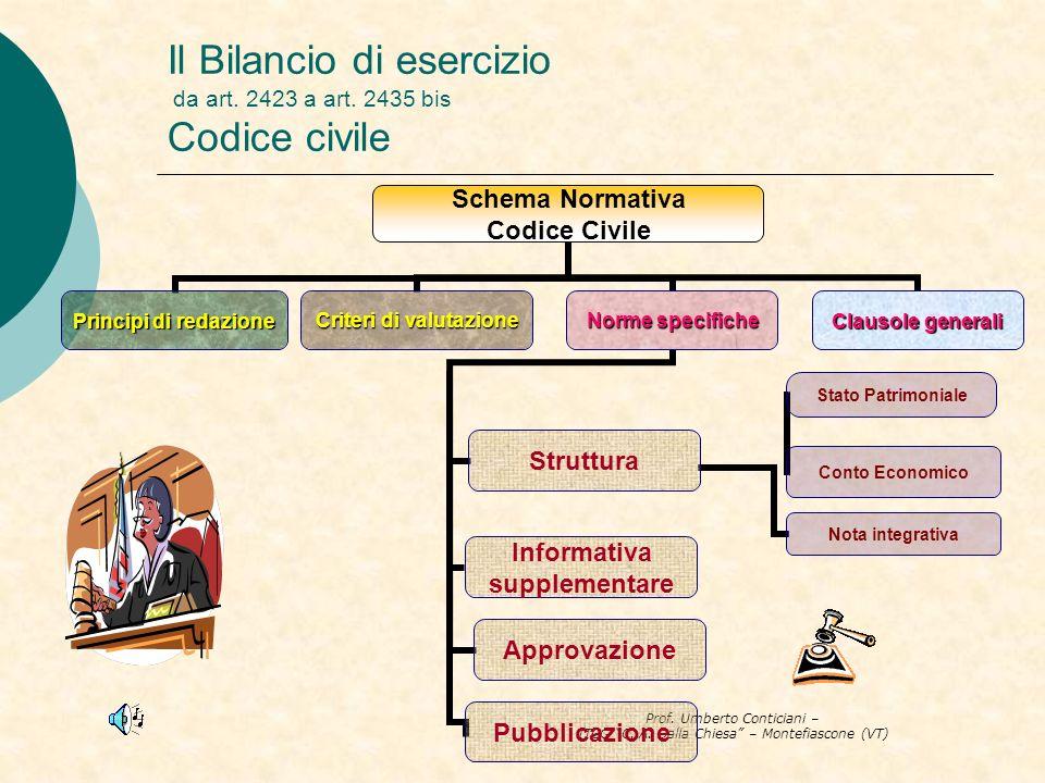 Il Bilancio di esercizio da art. 2423 a art. 2435 bis Codice civile