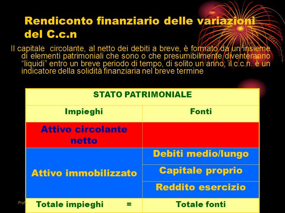 Rendiconto finanziario delle variazioni del C.c.n