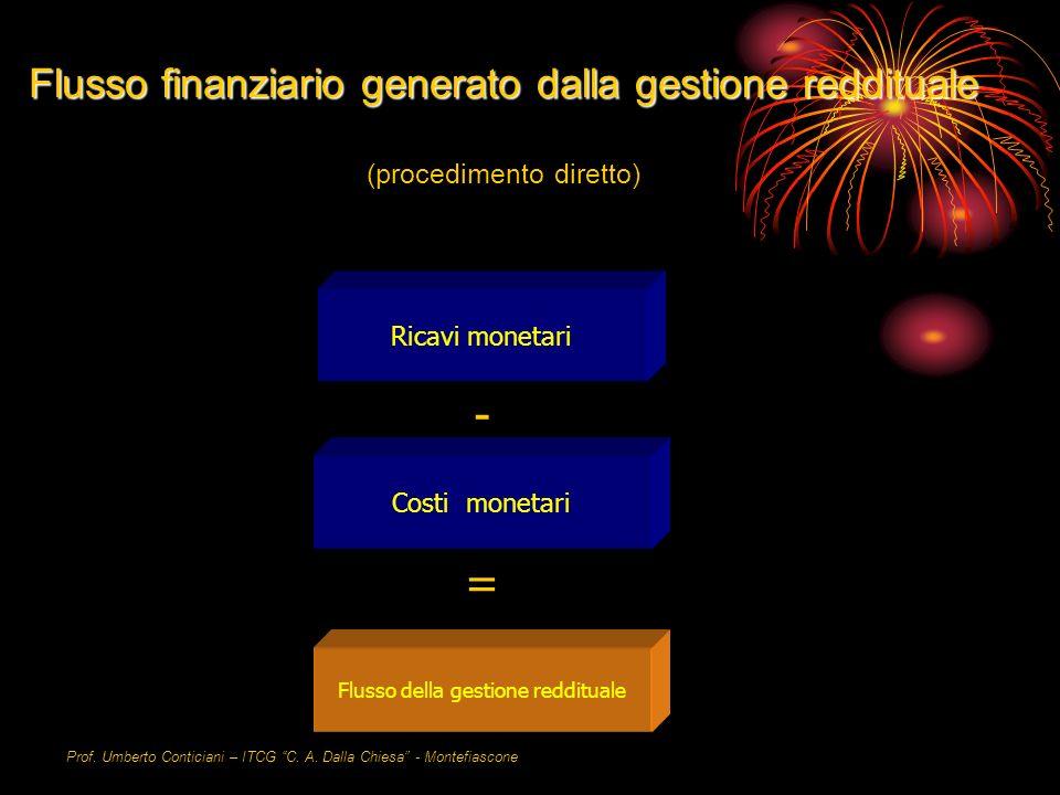 Flusso finanziario generato dalla gestione reddituale (procedimento diretto)