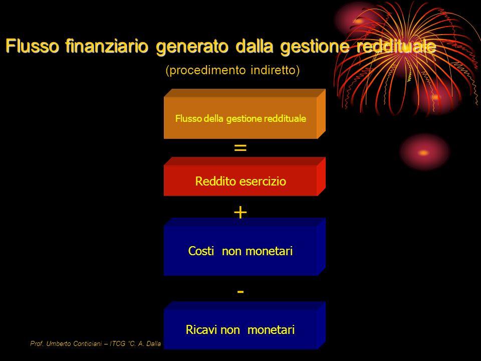 Flusso finanziario generato dalla gestione reddituale (procedimento indiretto)