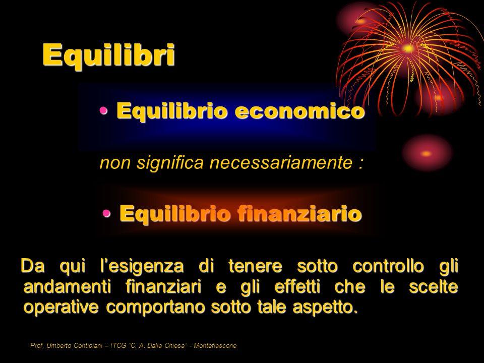 Equilibri Equilibrio economico Equilibrio finanziario