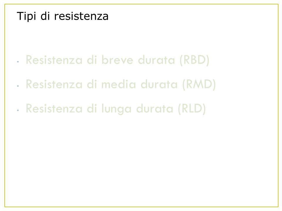 Resistenza di breve durata (RBD) Resistenza di media durata (RMD)