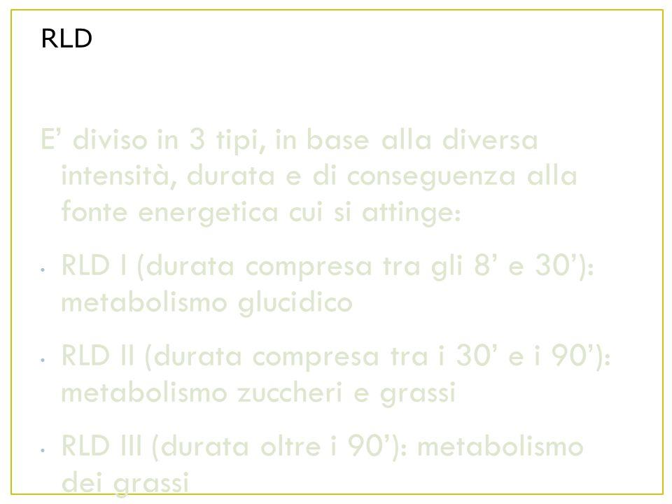 RLD I (durata compresa tra gli 8' e 30'): metabolismo glucidico
