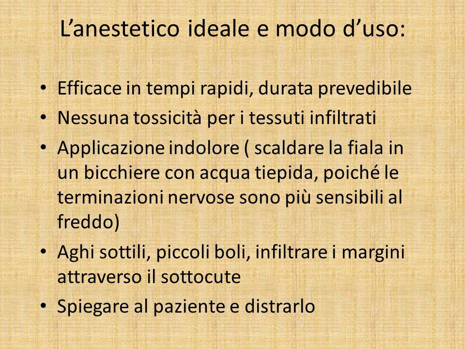 L'anestetico ideale e modo d'uso: