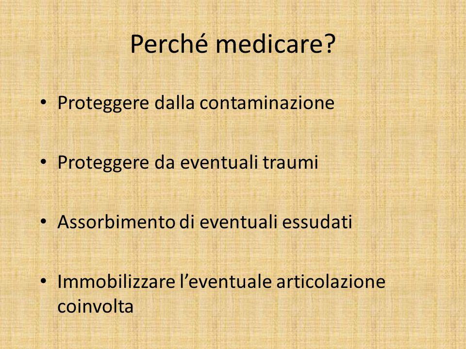 Perché medicare Proteggere dalla contaminazione