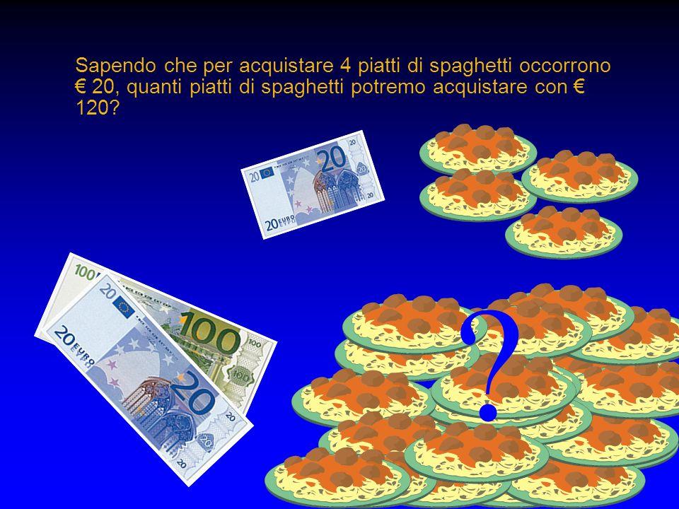 Sapendo che per acquistare 4 piatti di spaghetti occorrono € 20, quanti piatti di spaghetti potremo acquistare con € 120