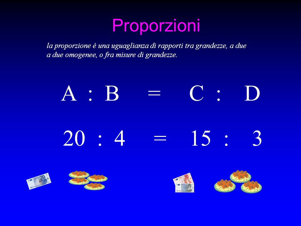 A : B = C : D 20 : 4 = 15 : 3 Proporzioni
