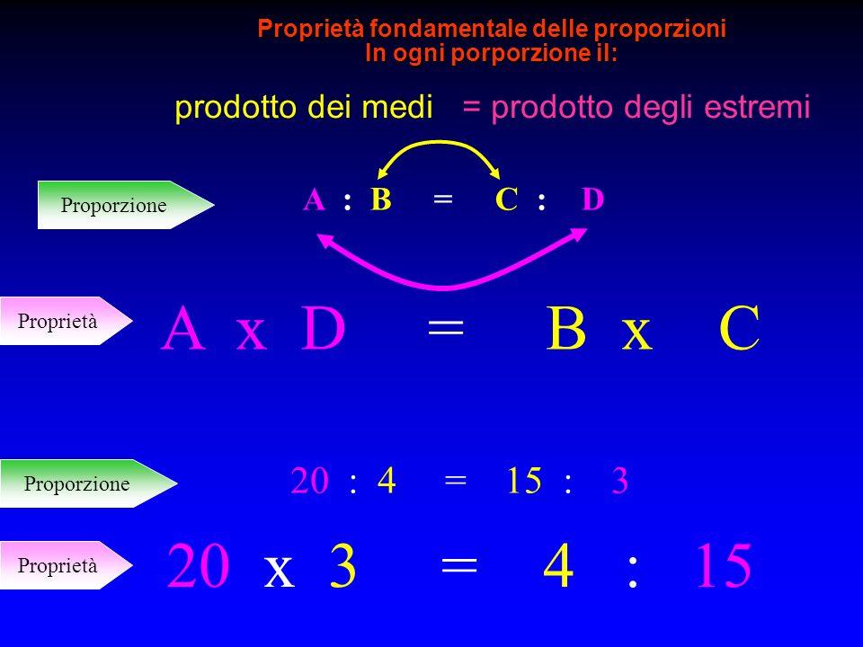 A x D = B x C 20 x 3 = 4 : 15 20 : 4 = 15 : 3 A : B = C : D