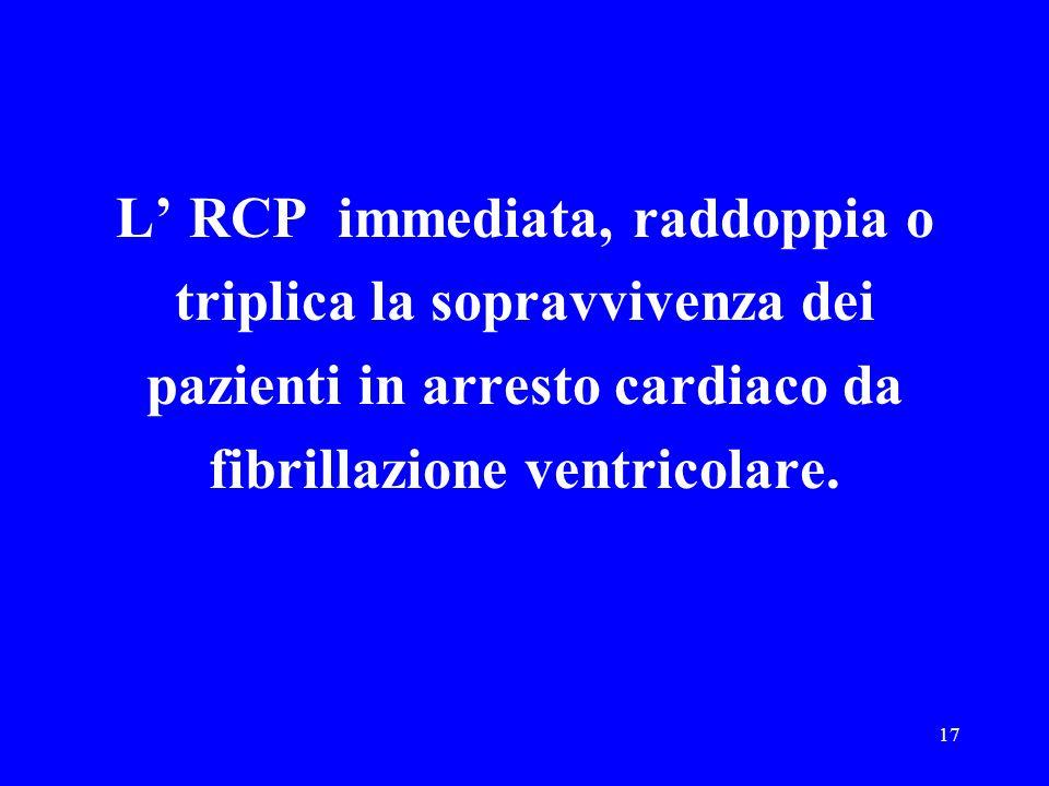 L' RCP immediata, raddoppia o triplica la sopravvivenza dei