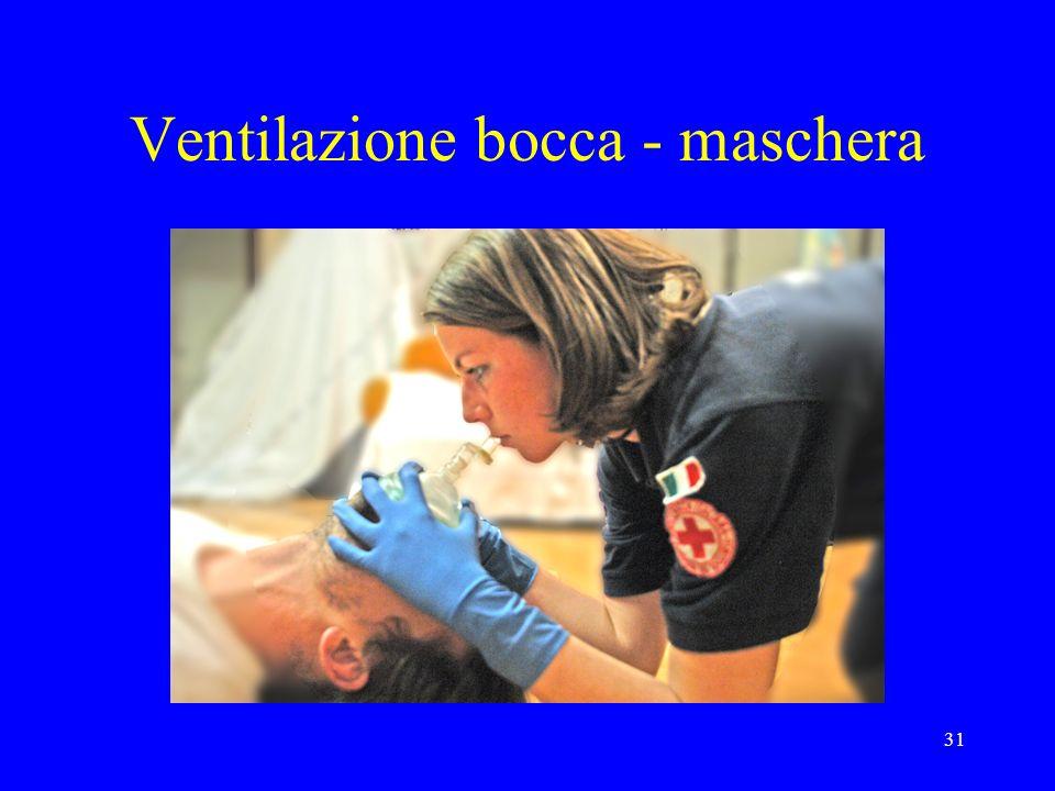 Ventilazione bocca - maschera