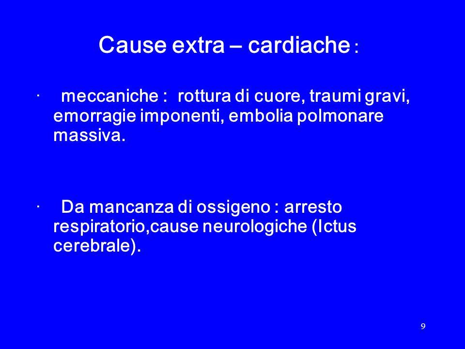 Cause extra – cardiache :
