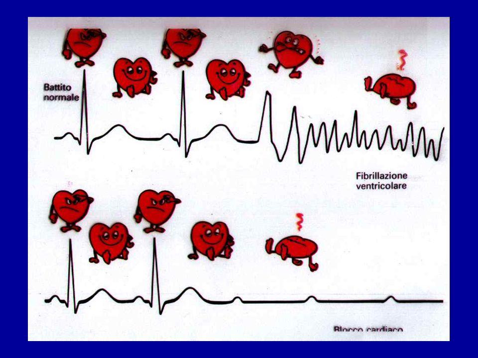 Il maggior pericolo dell'ischemia cardiaca acuta sta nel fatto che può favorire l'insorgenza di aritmie gravi spesso fatali. E' questa la ragione per cui il paziente che accusi dolore toracico è un soggetto potenzialmente ad alto rischio di eventi gravi e deve essere soccorso e trasportato con urgenza in ospedale. Il trasporto deve avvenire in ambulanza onde consentire un soccorso adeguato per le complicazioni che possono intervenire.