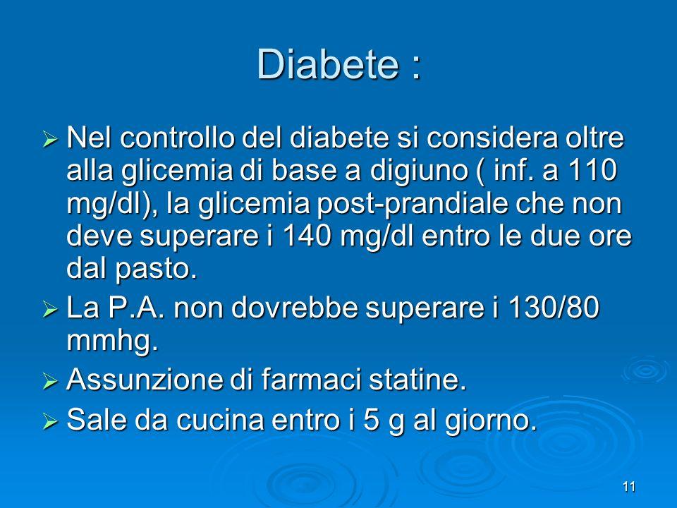 Diabete :