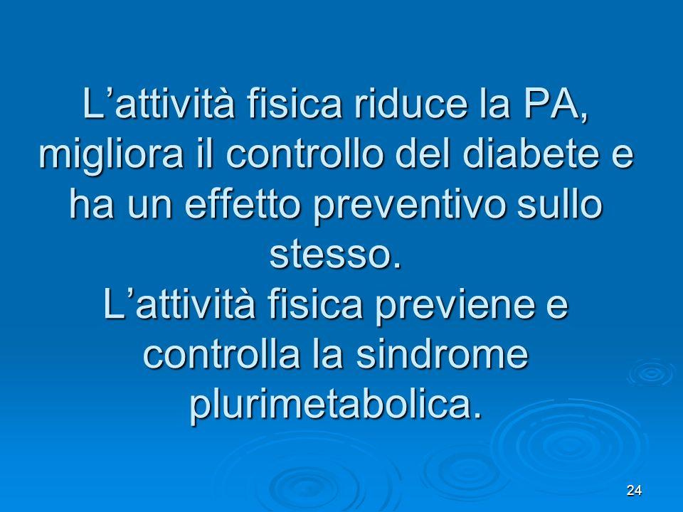 L'attività fisica riduce la PA, migliora il controllo del diabete e ha un effetto preventivo sullo stesso.