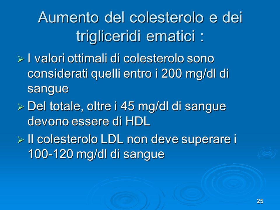Aumento del colesterolo e dei trigliceridi ematici :