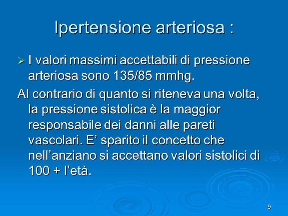 Ipertensione arteriosa :