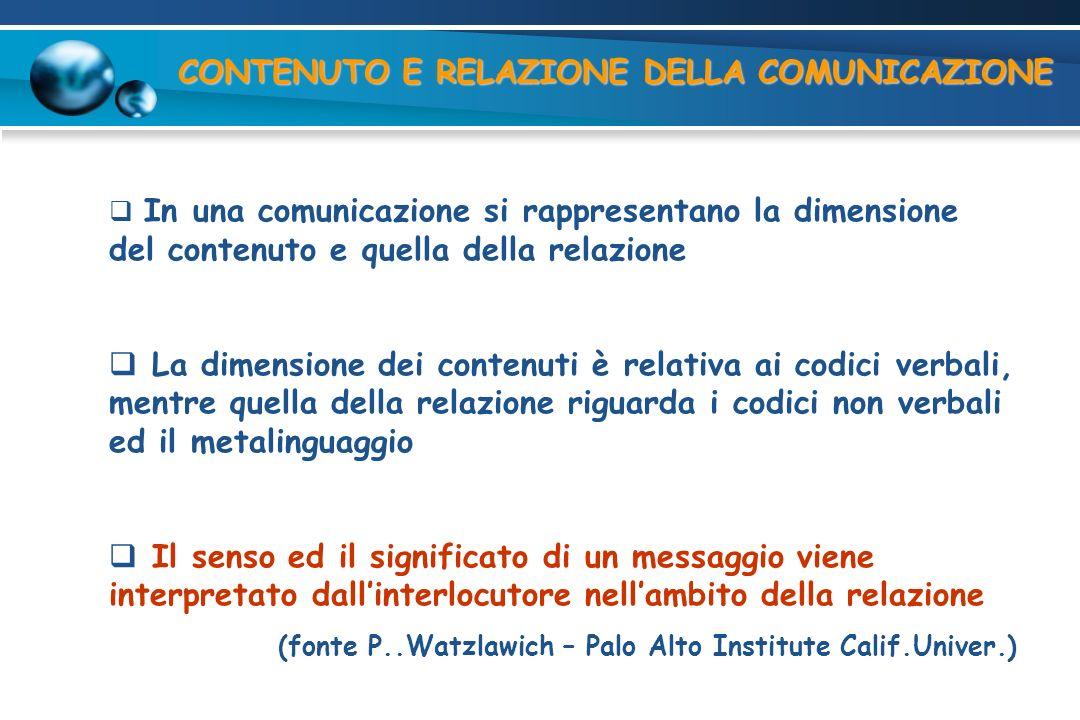 CONTENUTO E RELAZIONE DELLA COMUNICAZIONE