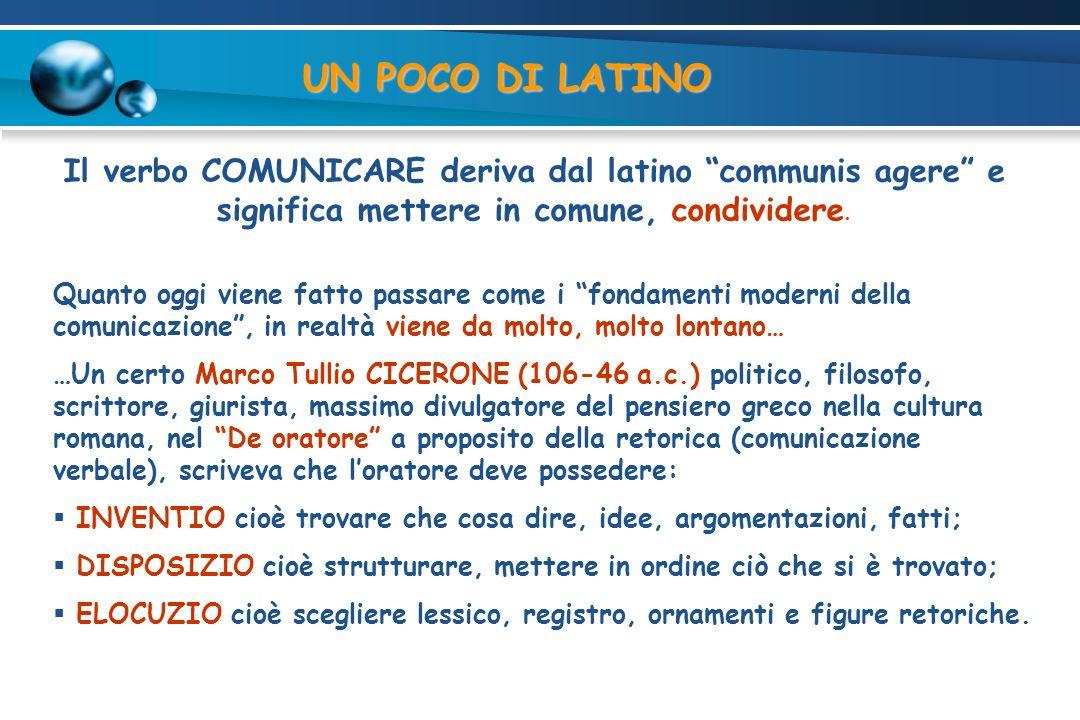 UN POCO DI LATINO Il verbo COMUNICARE deriva dal latino communis agere e significa mettere in comune, condividere.