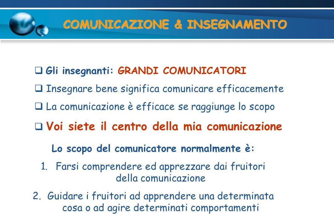 COMUNICAZIONE & INSEGNAMENTO Lo scopo del comunicatore normalmente è: