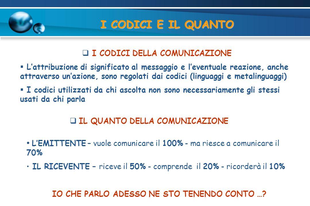 I CODICI E IL QUANTO I CODICI DELLA COMUNICAZIONE.