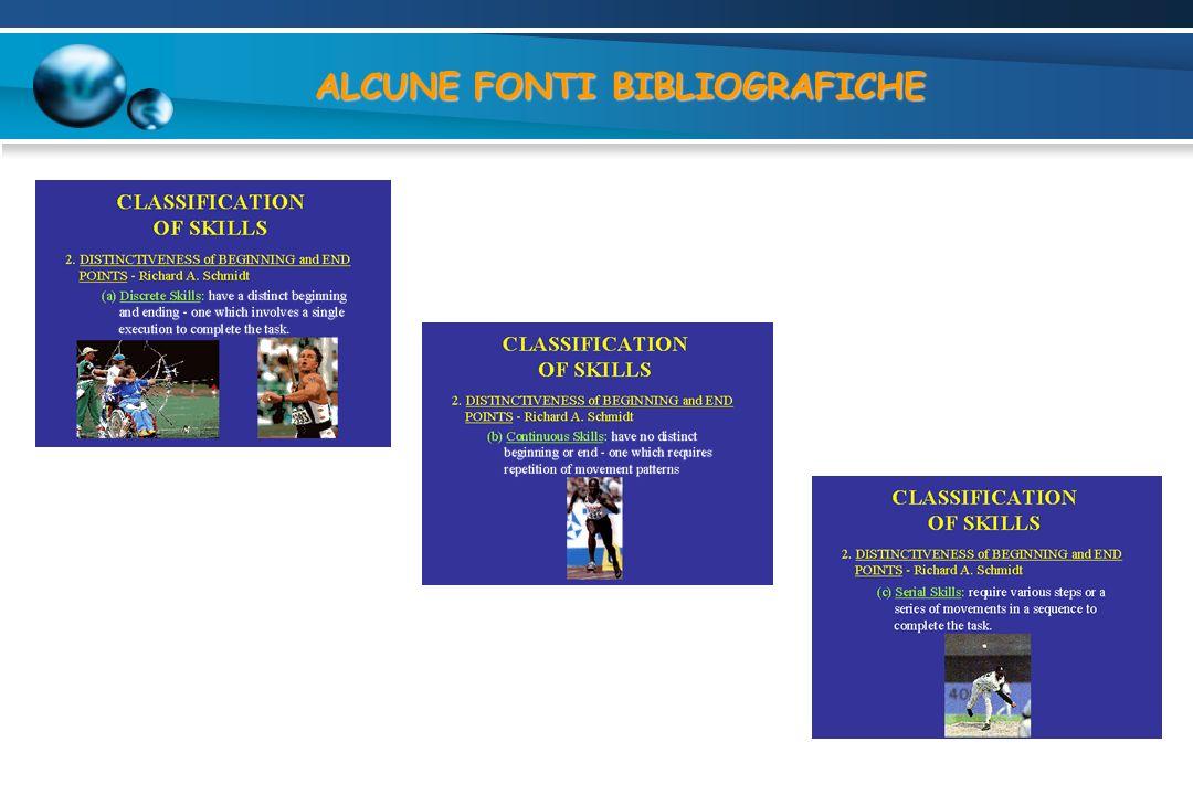 ALCUNE FONTI BIBLIOGRAFICHE