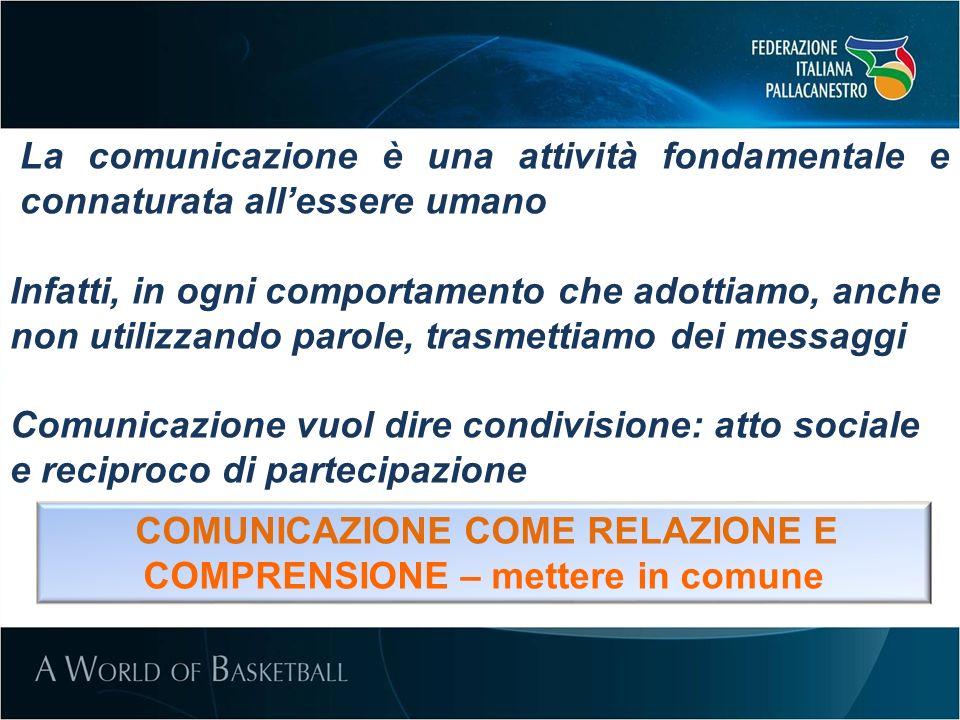 COMUNICAZIONE COME RELAZIONE E COMPRENSIONE – mettere in comune