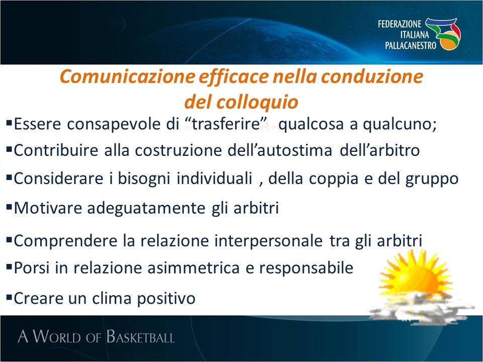 Comunicazione efficace nella conduzione