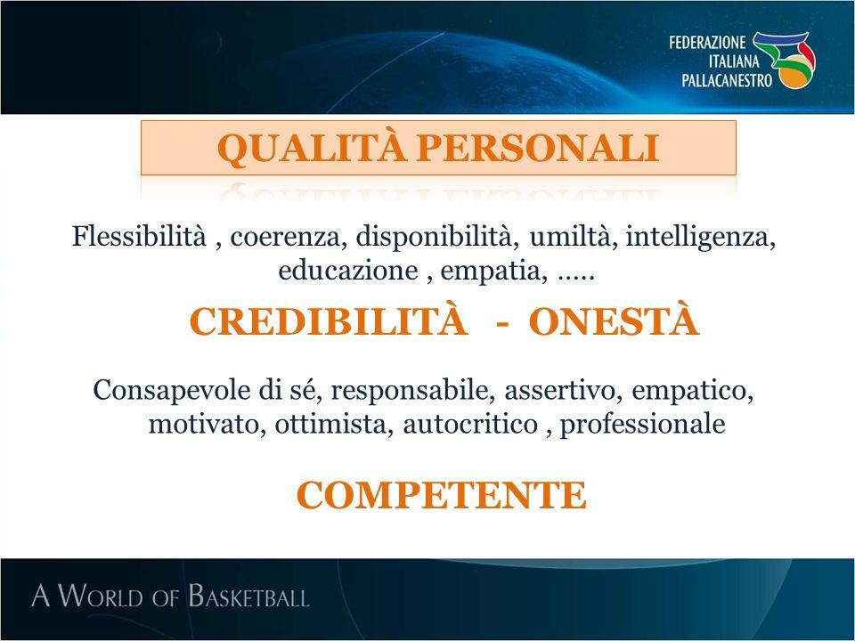 QUALITÀ PERSONALI CREDIBILITÀ - ONESTÀ COMPETENTE