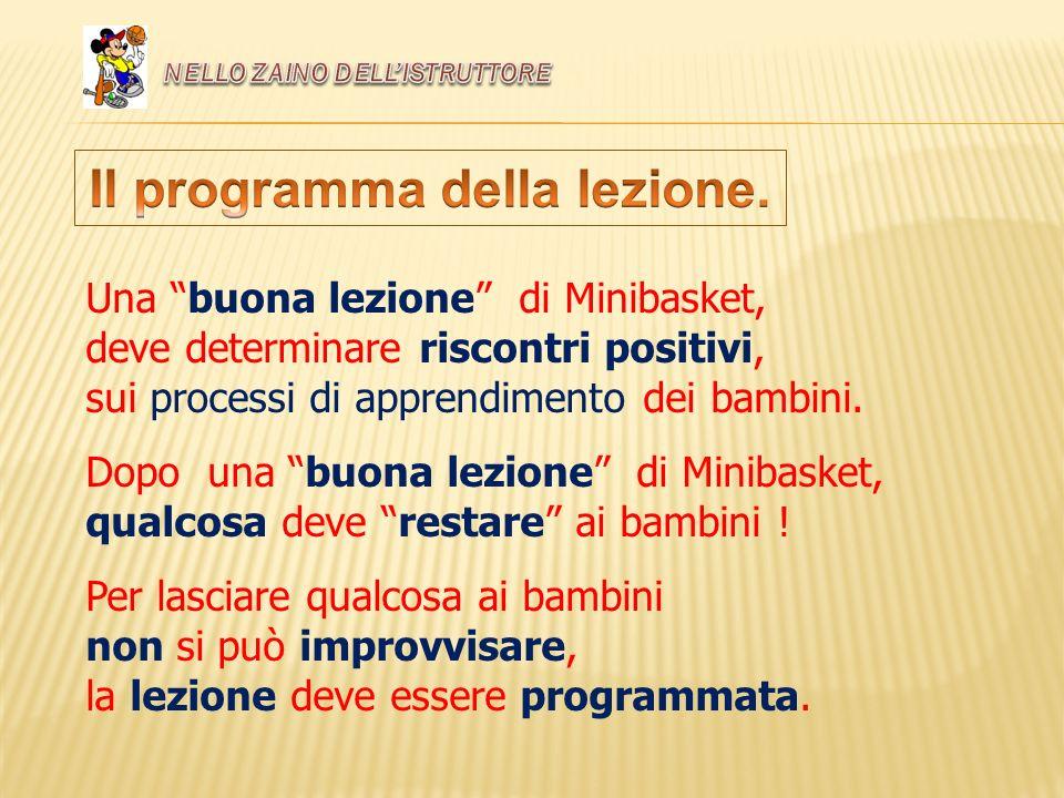 NELLO ZAINO DELL'ISTRUTTORE Il programma della lezione.
