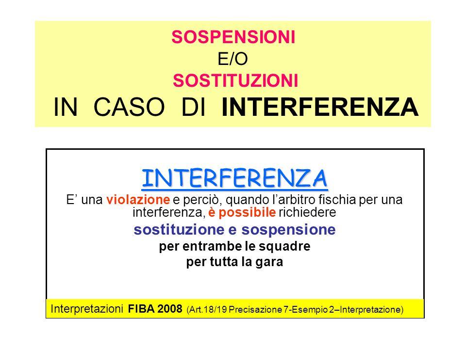 SOSPENSIONI E/O SOSTITUZIONI IN CASO DI INTERFERENZA