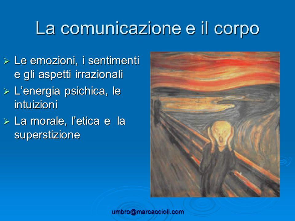 La comunicazione e il corpo