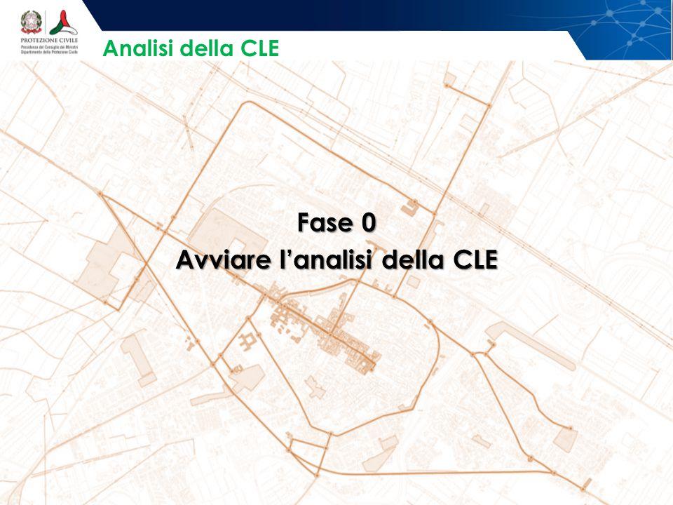 Fase 0 Avviare l'analisi della CLE