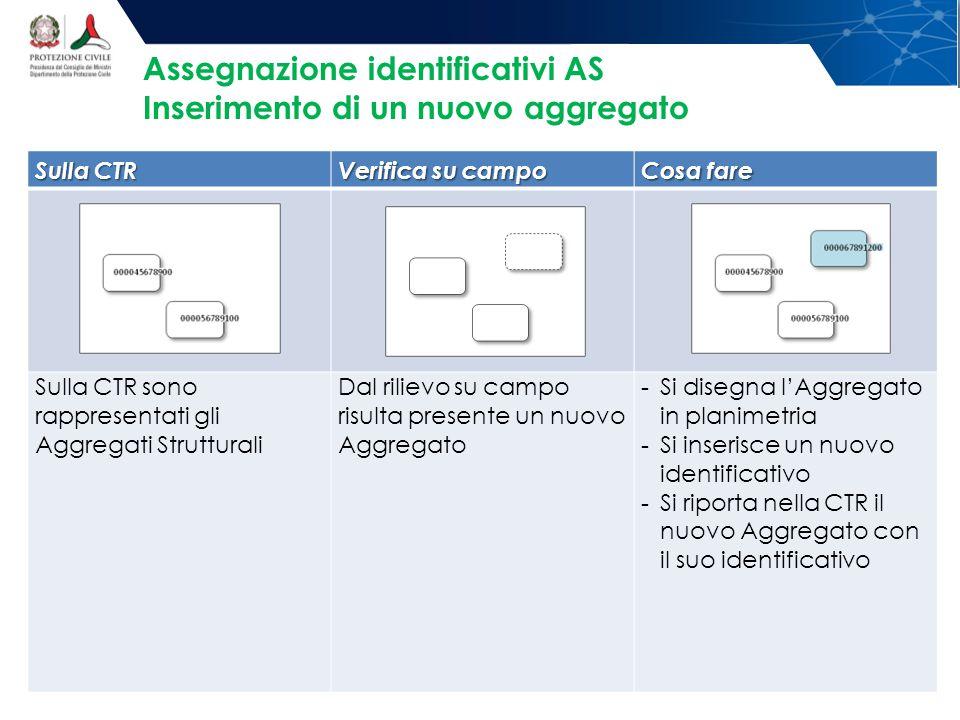 Assegnazione identificativi AS Inserimento di un nuovo aggregato