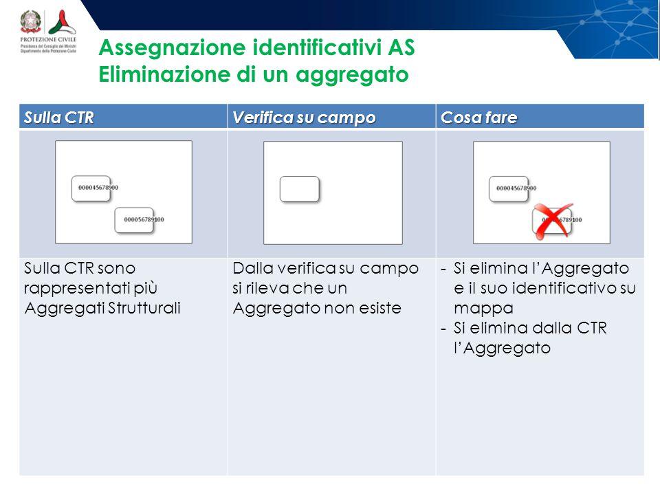 Assegnazione identificativi AS Eliminazione di un aggregato