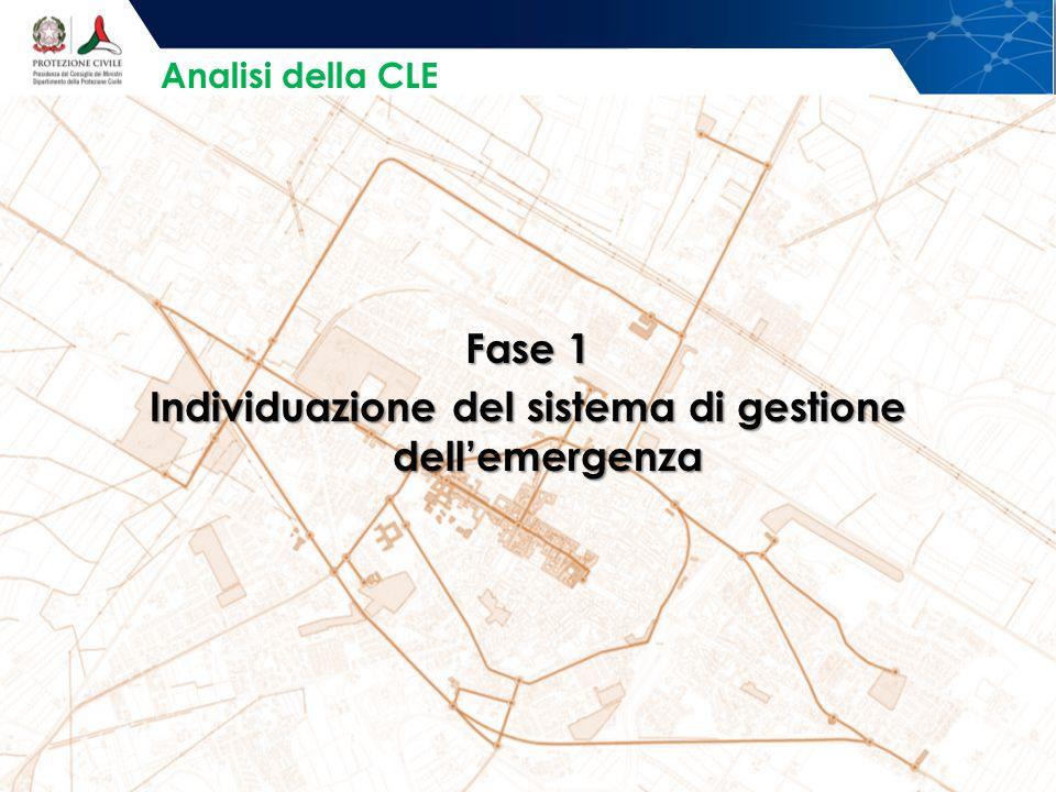Fase 1 Individuazione del sistema di gestione dell'emergenza