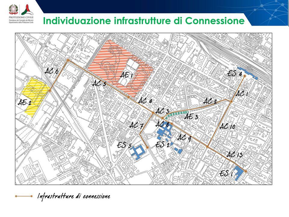 Individuazione infrastrutture di Connessione