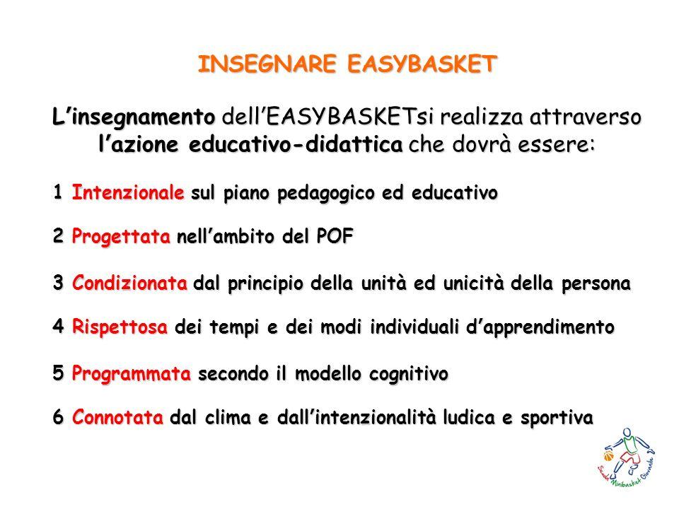 INSEGNARE EASYBASKET L'insegnamento dell'EASYBASKETsi realizza attraverso l'azione educativo-didattica che dovrà essere: