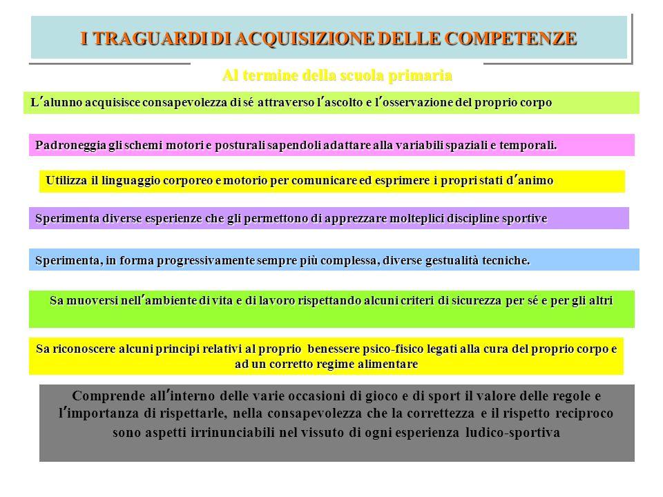 I TRAGUARDI DI ACQUISIZIONE DELLE COMPETENZE